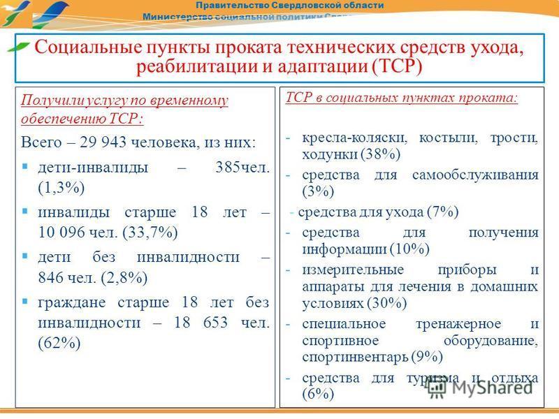 Правительство Свердловской области Министерство социальной политики Свердловской области Получили услугу по временному обеспечению ТСР: Всего – 29 943 человека, из них: дети-инвалиды – 385 чел. (1,3%) инвалиды старше 18 лет – 10 096 чел. (33,7%) дети