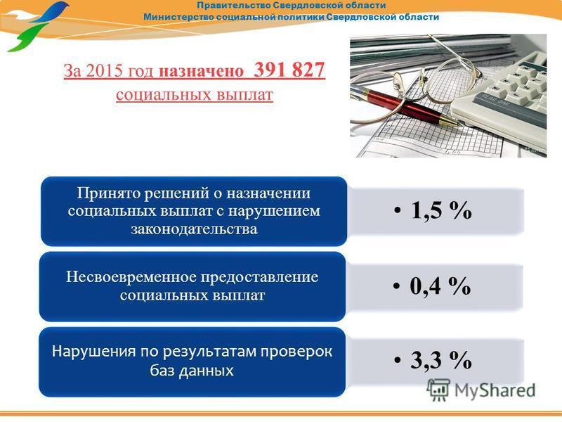 Правительство Свердловской области Министерство социальной политики Свердловской области За 2015 год назначено 391 827 социальных выплат