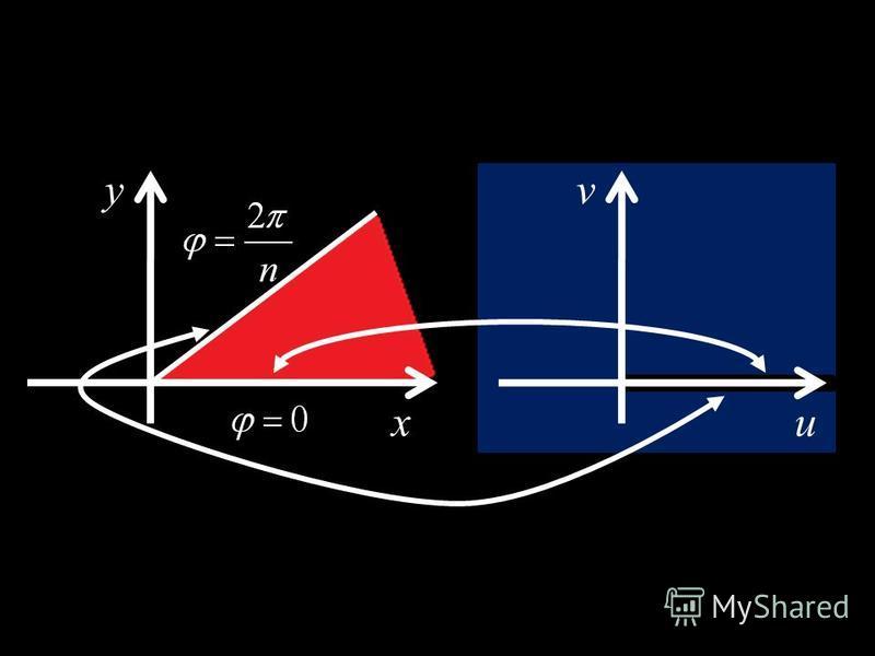 x y u v