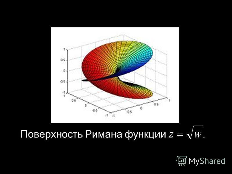 Поверхность Римана функции