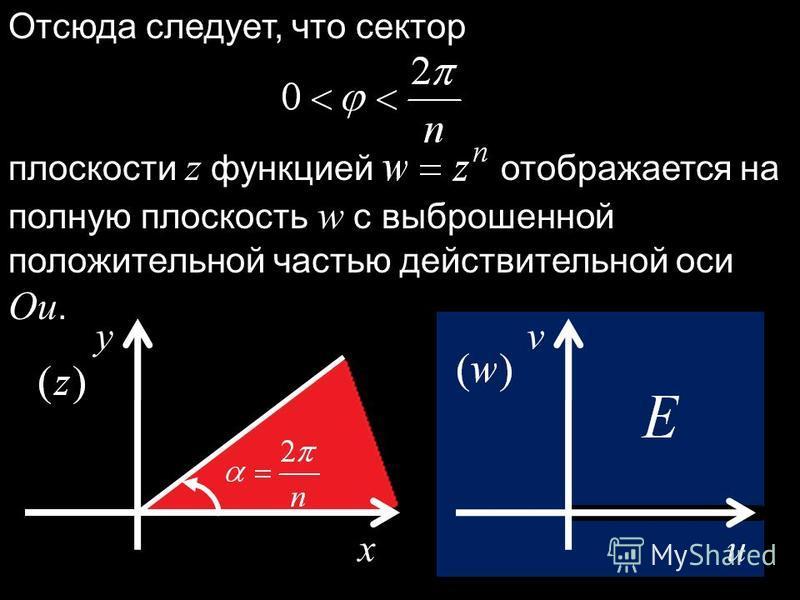 Отсюда следует, что сектор плоскости z функцией отображается на полную плоскость w с выброшенной положительной частью действительной оси Ou. x y u v