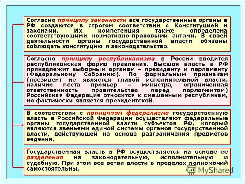 В соответствии с принципом федерализма государственную власть в Российской Федерации осуществляют федеральные органы государственной власти субъектов РФ, который являются звеньями единой системы органов государственной власти, действующей на основе р