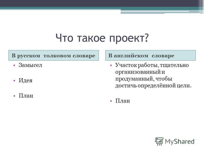 Что такое проект? В русском толковом словареВ английском словаре Замысел Идея План Участок работы, тщательно организованный и продуманный, чтобы достичь определённой цели. План