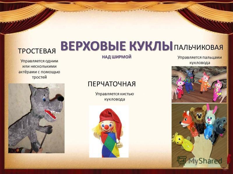 ВЕРХОВЫЕ КУКЛЫ НАД ШИРМОЙ ТРОСТЕВАЯ Управляется одним или несколькими актёрами с помощью тростей ПЕРЧАТОЧНАЯ Управляется кистью кукловода ПАЛЬЧИКОВАЯ Управляется пальцами кукловода
