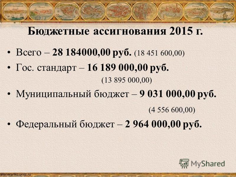 Всего – 28 184000,00 руб. (18 451 600,00) Гос. стандарт – 16 189 000,00 руб. (13 895 000,00) Муниципальный бюджет – 9 031 000,00 руб. (4 556 600,00) Федеральный бюджет – 2 964 000,00 руб. Бюджетные ассигнования 2015 г.