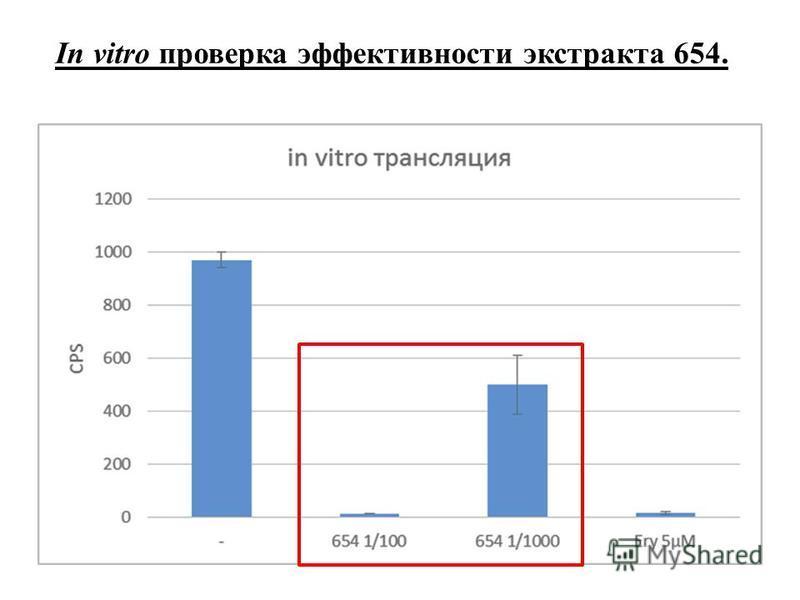 In vitro проверка эффективности экстракта 654.