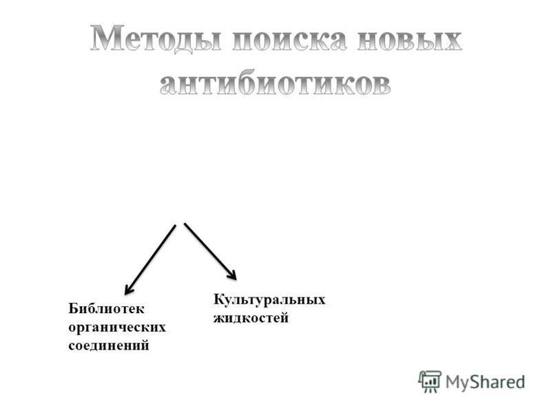 Модификация существующих антибиотиков Общеклеточный скрининг Культуральных жидкостей Библиотек органических соединений