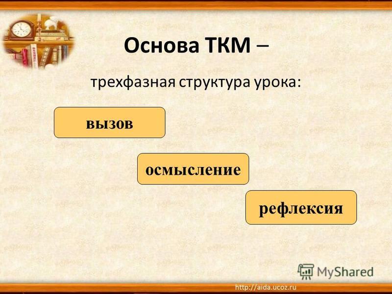 Основа ТКМ – трехфазная структура урока: вызов осмысление рефлексия