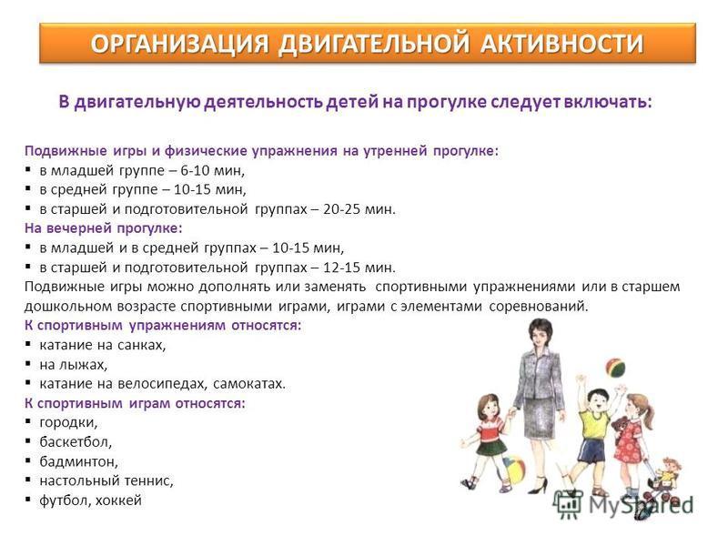 ОРГАНИЗАЦИЯ ДВИГАТЕЛЬНОЙ АКТИВНОСТИ Подвижные игры и физические упражнения на утренней прогулке: в младшей группе – 6-10 мин, в средней группе – 10-15 мин, в старшей и подготовительной группах – 20-25 мин. На вечерней прогулке: в младшей и в средней