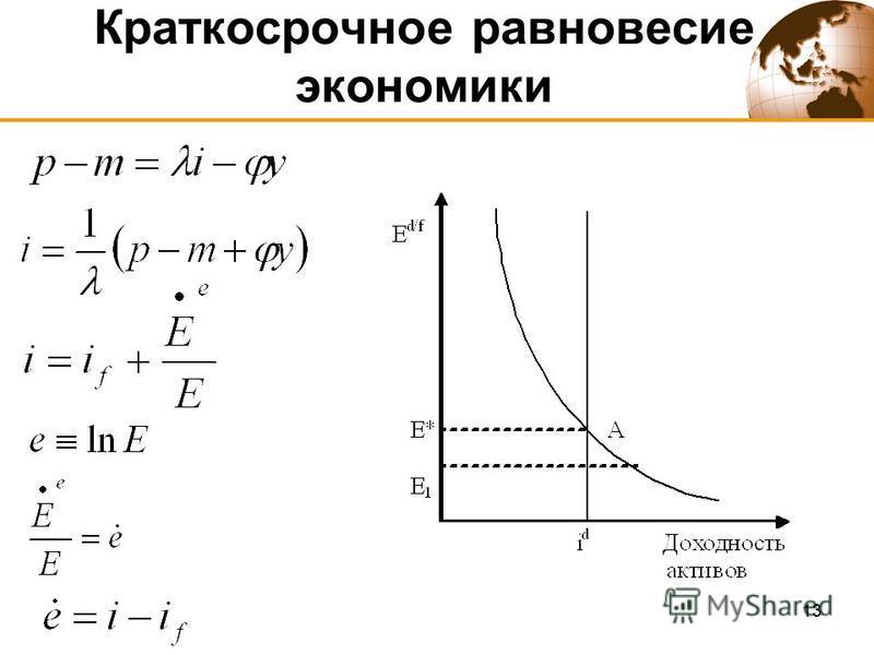13 Краткосрочное равновесие экономики