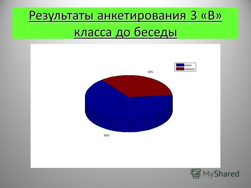 Результаты анкетирования 3 «В» класса до беседы