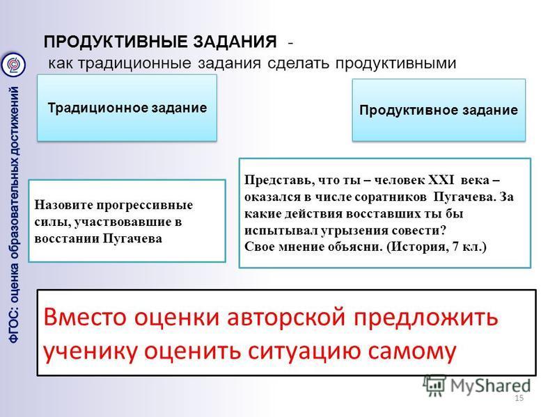 ПРОДУКТИВНЫЕ ЗАДАНИЯ - как традиционные задания сделать продуктивными 15 Назовите прогрессивные силы, участвовавшие в восстании Пугачева Традиционное задание Продуктивное задание Представь, что ты – человек XXI века – оказался в числе соратников Пуга