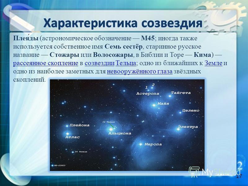 Плея́ты (астрономическое обозначение M45; иногда также используется собственное имя Семь сестёр, старинное русское название Стожары или Волосожары, в Библии и Торе Кима) рассеянное скопление в созвездии Тельца; одно из ближайших к Земле и одно из наи