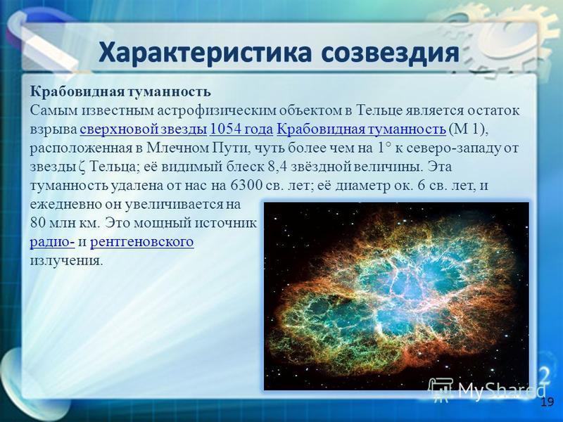 Крабовидная туманность Самым известным астрофизическим объектом в Тельце является остаток взрыва сверхновой звезты 1054 года Крабовидная туманность (М 1), расположенная в Млечном Пути, чуть более чем на 1° к северо-западу от звезты ζ Тельца; её видим