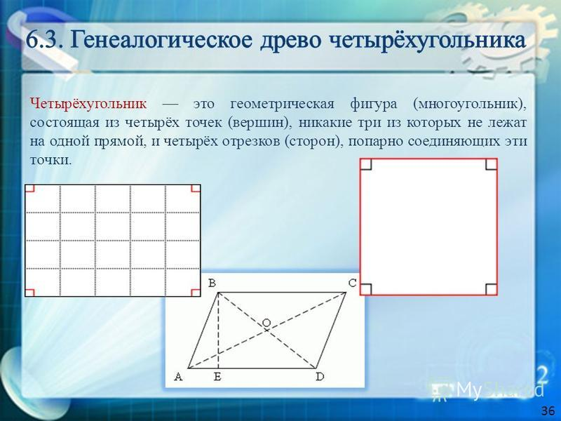 Четырёхугольник это геометрическая фигура (многоугольник), состоящая из четырёх точек (вершин), никакие три из которых не лежат на одной прямой, и четырёх отрезков (сторон), попарно соединяющих эти точки. 36