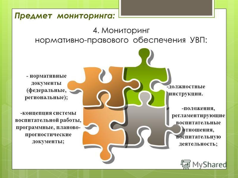 4. Мониторинг нормативно-правового обеспечения УВП: - нормативные документы (федеральные, региональные); -концепция системы воспитательной работы, программные, планово- прогностические документы; -положения, регламентирующие воспитательные отношения,
