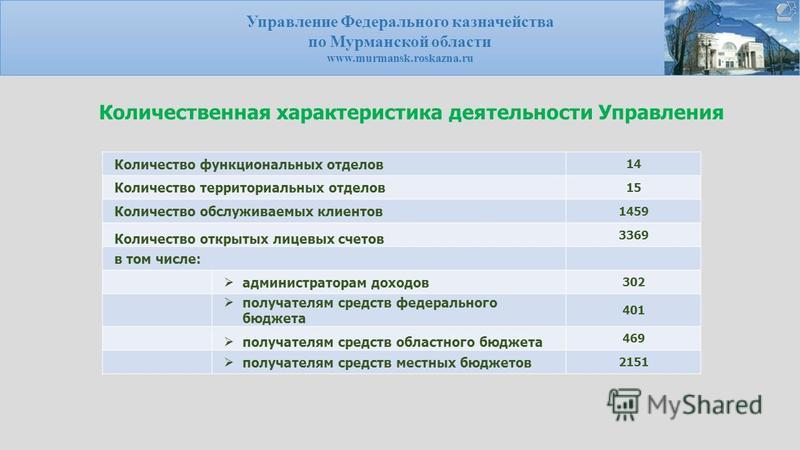 Уфк по Московской области (Управление Федеральной службы)