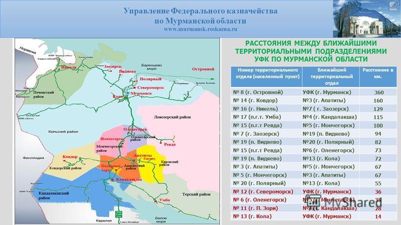 Номер территориального отдела (населенный пункт) Ближайший территориальный отдел Расстояние в км. 8 (г. Островной)УФК (г. Мурманск) 360 14 (г. Ковдор)3 (г. Апатиты)160 16 (г. Никель)7 ( г. Заозерск)129 17 (п.г.т. Умба)4 (г. Кандалакша)115 15 (п.г.т Р
