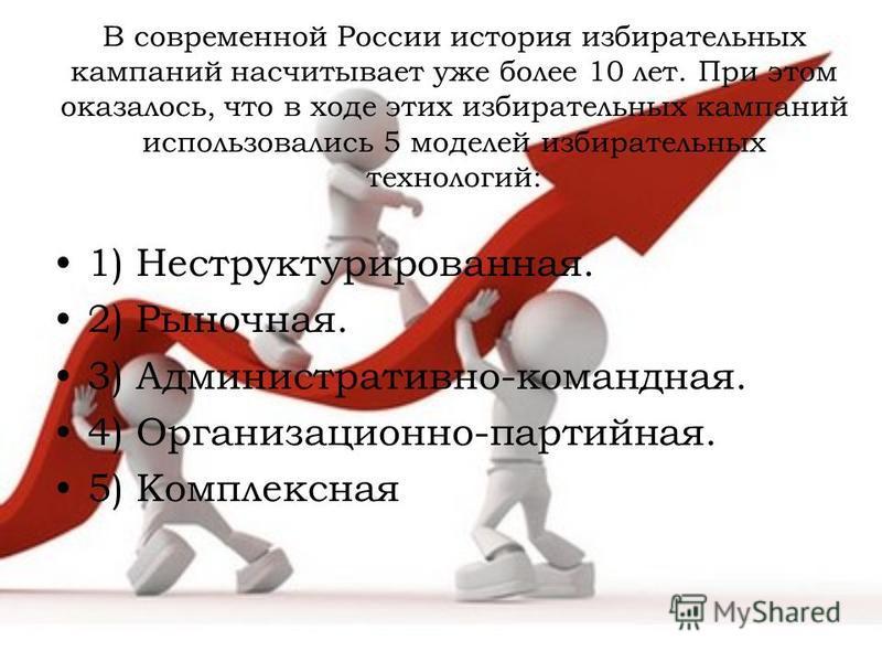 В современной России история избирательных кампаний насчитывает уже более 10 лет. При этом оказалось, что в ходе этих избирательных кампаний использовались 5 моделей избирательных технологий: 1) Неструктурированная. 2) Рыночная. 3) Административно-ко