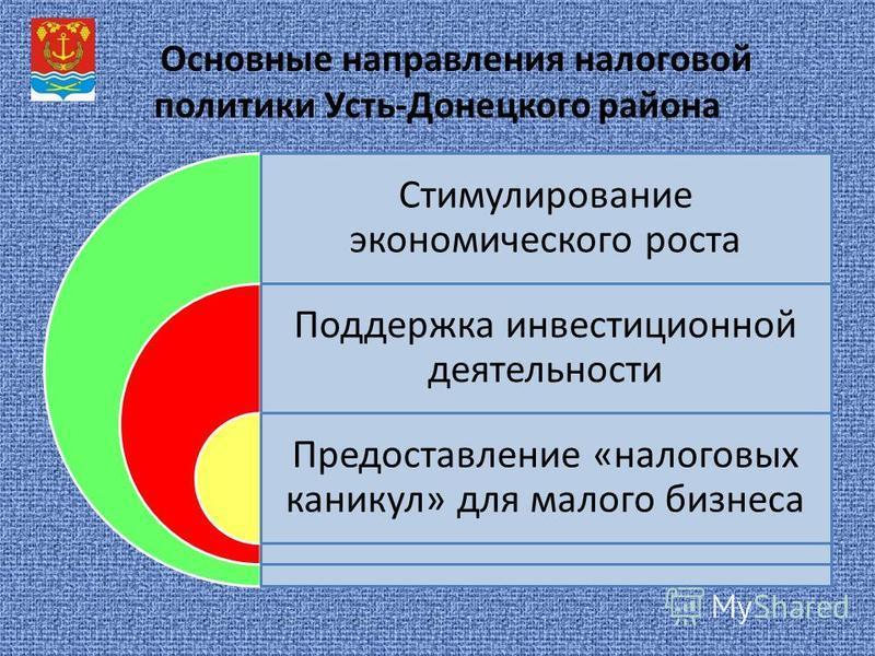 Основные направления налоговой политики Усть-Донецкого района Стимулирование экономического роста Поддержка инвестиционной деятельности Предоставление «налоговых каникул» для малого бизнеса