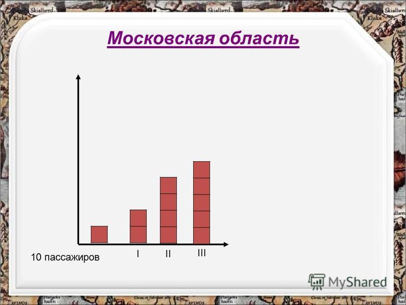 Московская область I III II 10 пассажиров