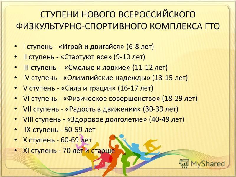 СТУПЕНИ НОВОГО ВСЕРОССИЙСКОГО ФИЗКУЛЬТУРНО-СПОРТИВНОГО КОМПЛЕКСА ГТО I ступень - «Играй и двигайся» (6-8 лет) II ступень - «Стартуют все» (9-10 лет) III ступень - «Смелые и ловкие» (11-12 лет) IV ступень - «Олимпийские надежды» (13-15 лет) V ступень