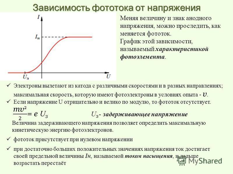 Зависимость фототока от напряжения Меняя величину и знак анодного напряжения, можно проследить, как меняется фототок. График этой зависимости, называемый характеристикой фотоэлемента. Величина задерживающего напряжения позволяет определить максимальн
