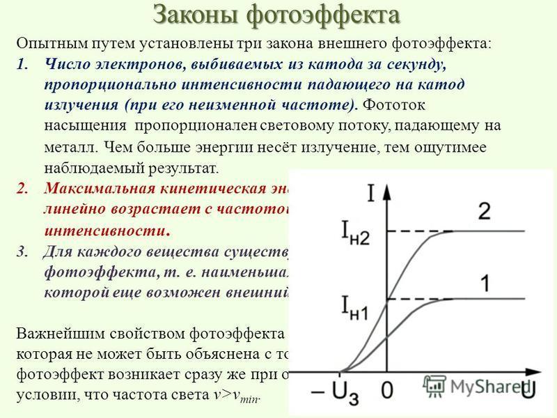 Опытным путем установлены три закона внешнего фотоэффекта: 1. Число электронов, выбиваемых из катода за секунду, пропорционально интенсивности падающего на катод излучения (при его неизменной частоте). Фототок насыщения пропорционален световому поток