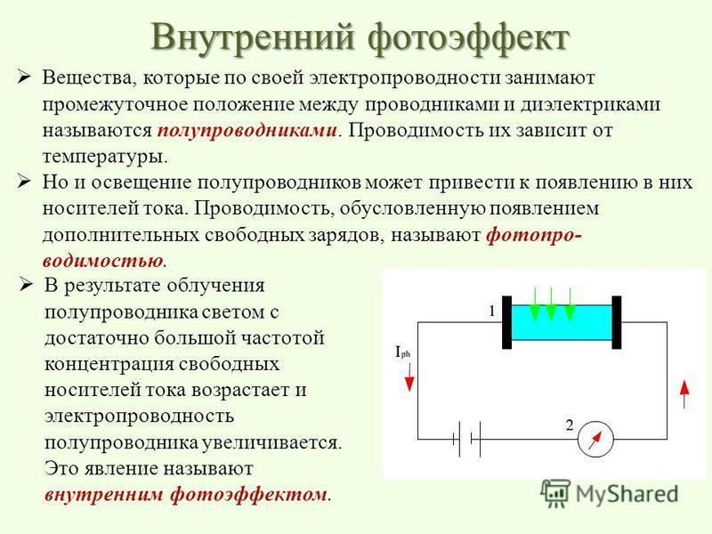 Внутренний фотоэффект Вещества, которые по своей электропроводности занимают промежуточное положение между проводниками и диэлектриками называются полупроводниками. Проводимость их зависит от температуры. Но и освещение полупроводников может привест