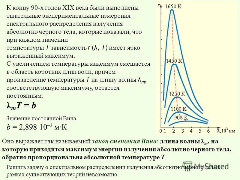 К концу 90-х годов XIX века были выполнены тщательные экспериментальные измерения спектрального распределения излучения абсолютно черного тела, которые показали, что при каждом значении температуры T зависимость r (λ, T) имеет ярко выраженный максиму