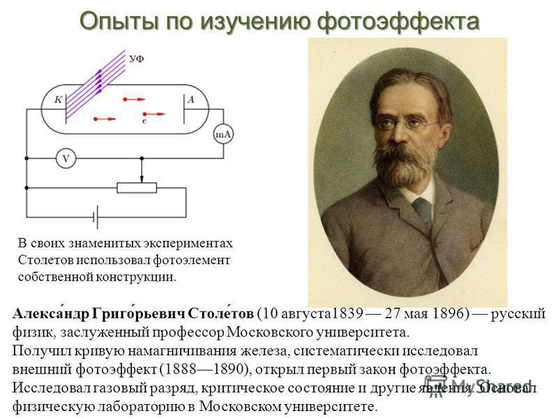 Опыты по изучению фотоэффекта В своих знаменитых экспериментах Столетов использовал фотоэлемент собственной конструкции. Алекса́ндр Григо́рьевич Столе́тов (10 августа 1839 27 мая 1896) русский физик, заслуженный профессор Московского университета. По