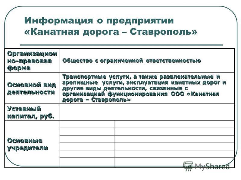 Информация о предприятии «Канатная дорога – Ставрополь» Организацион но-правовая форма Общество с ограниченной ответственностью Основной вид деятельности Транспортные услуги, а также развлекательные и зрелищные услуги, эксплуатация канатных дорог и д