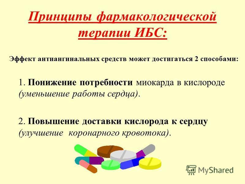 Принципы фармакологической терапии ИБС: Эффект антиангинальных средств может достигаться 2 способами: 1. Понижение потребности миокарда в кислороде (уменьшение работы сердца). 2. Повышение доставки кислорода к сердцу (улучшение коронарного кровотока)