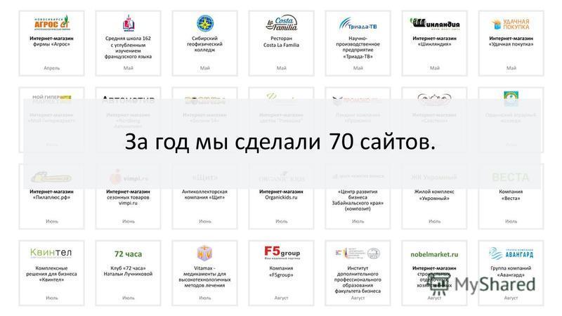 За год мы сделали 70 сайтов.