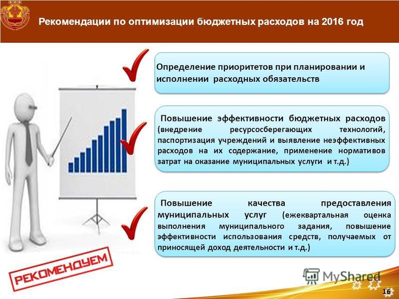 Рекомендации по оптимизации бюджетных расходов на 2016 год Определение приоритетов при планировании и исполнении расходных обязательств Повышение эффективности бюджетных расходов (внедрение ресурсосберегающих технологий, паспортизация учреждений и вы