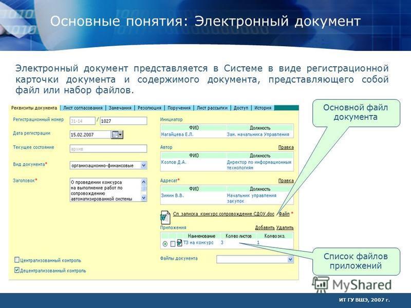 ИТ ГУ ВШЭ, 2007 г. Основные понятия: Электронный документ Электронный документ представляется в Системе в виде регистрационной карточки документа и содержимого документа, представляющего собой файл или набор файлов. Основной файл документа Список фай