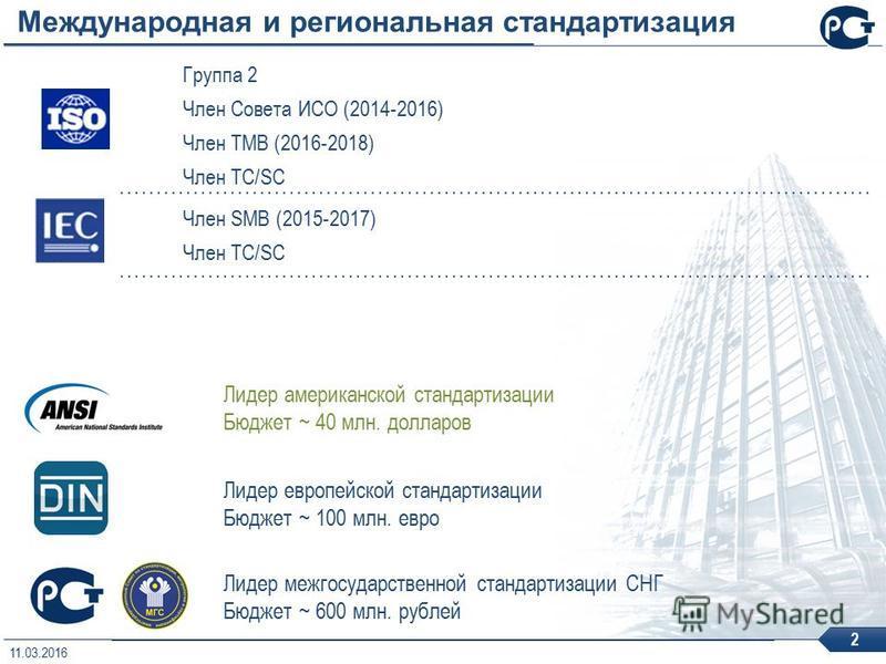 Международная и региональная стандартизация Группа 2 Член Совета ИСО (2014-2016) Член TMB (2016-2018) Член TC/SC Член SMB (2015-2017) Член TC/SC 2 11.03.2016 Лидер американской стандартизации Бюджет ~ 40 млн. долларов Лидер европейской стандартизации