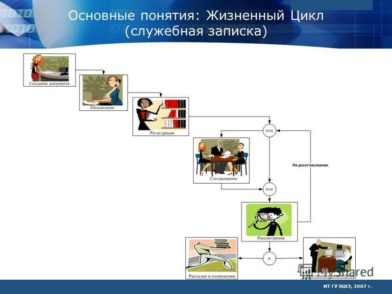 ИТ ГУ ВШЭ, 2007 г. Основные понятия: Жизненный Цикл (служебная записка)
