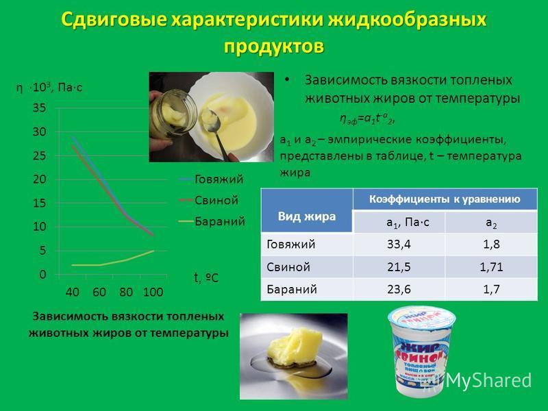 Сдвиговые характеристики жидкообразных продуктов Зависимость вязкости топленых животных жиров от температуры η·10 3, Па·с t, ºС Зависимость вязкости топленых животных жиров от температуры а 1 и а 2 – эмпирические коэффициенты, представлены в таблице,