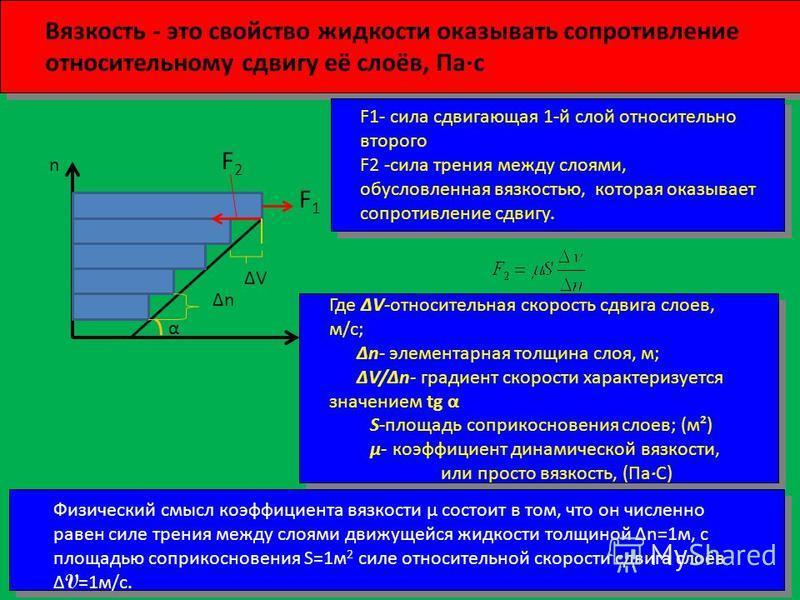 F 2 F 1 ΔnΔn n ΔV Вязкость - это свойство жидкости оказывать сопротивление относительному сдвигу её слоёв, Па·с F1- сила сдвигающая 1-й слой относительно второго F2 -сила трения между слоями, обусловленная вязкостью, которая оказывает сопротивление с