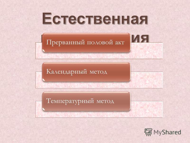 Прерванный половой акт Календарный метод Температурный метод