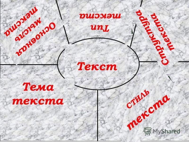 Текст Тема текста Тип текста Структура текста Основная мысль текста СТИЛЬ текста