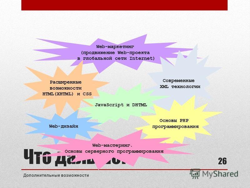 Web-маркетинг (продвижение Web-проекта в глобальной сети Internet) Современные XML технологии Что дальше? Расширенные возможности HTML(XHTML) и CSS JavaScript и DHTML Web-дизайн Основы PHP программирования Web-мастеринг. Основы серверного программиро