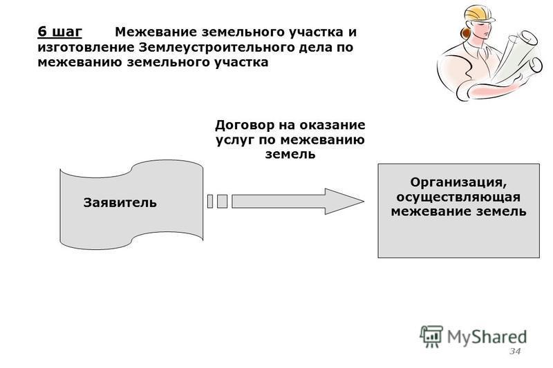 34 Заявитель Организация, осуществляющая межевание земель 6 шаг Межевание земельного участка и изготовление Землеустроительного дела по межеванию земельного участка Договор на оказание услуг по межеванию земель