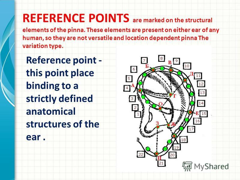 REFERENCE POINTS are marked on the structural elements of the pinna. These elements are present on either ear of any human, so they are not versatile and location dependent pinna The variation type. Reference point - this point place binding to a str