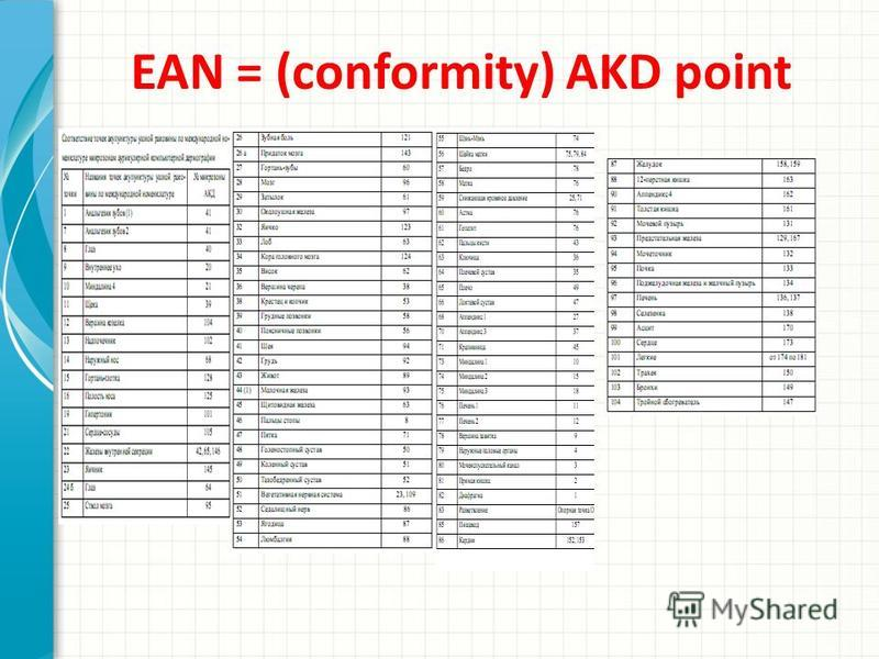 EAN = (conformity) AKD point