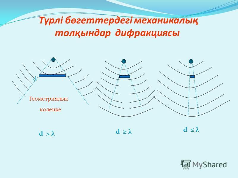 Түрлі бөгеттердегі механикалық толқындар дифракциясы Геометриялы қ к ө ле ң ке d > λ d λ d