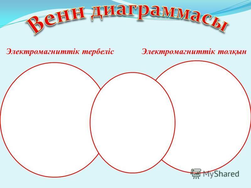 Элект р омагниттік тербеліс Элект ро магниттік толқын