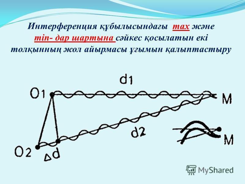 Интерференция құбылысындағы max және min- дар шартына сәйкес қосылатын екі толқынның жол айырмасы ұғымын қалыптастыру