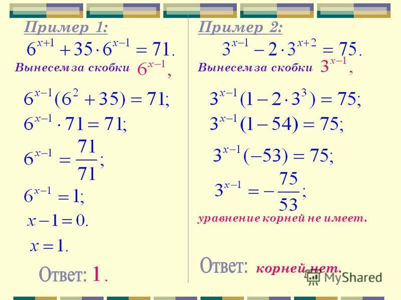 Пример 1: Вынесем за скобки Пример 2: Вынесем за скобки уравнение корней не имеет. корней нет.